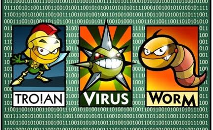 Difference Between a Computer Virus, Worm and Trojan Horse